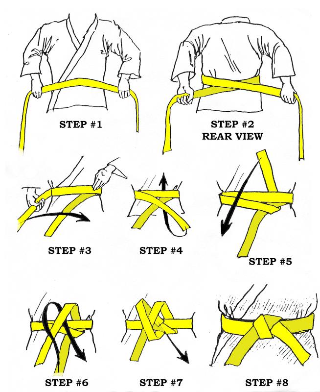 Stances in Karate Shotokan Shotokan Karat